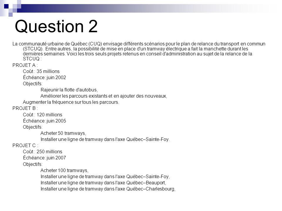 Question 2 … Le responsable du dossier à la CUQ estime à 80 % la probabilité qu un des deux projets de tramways soit retenu.