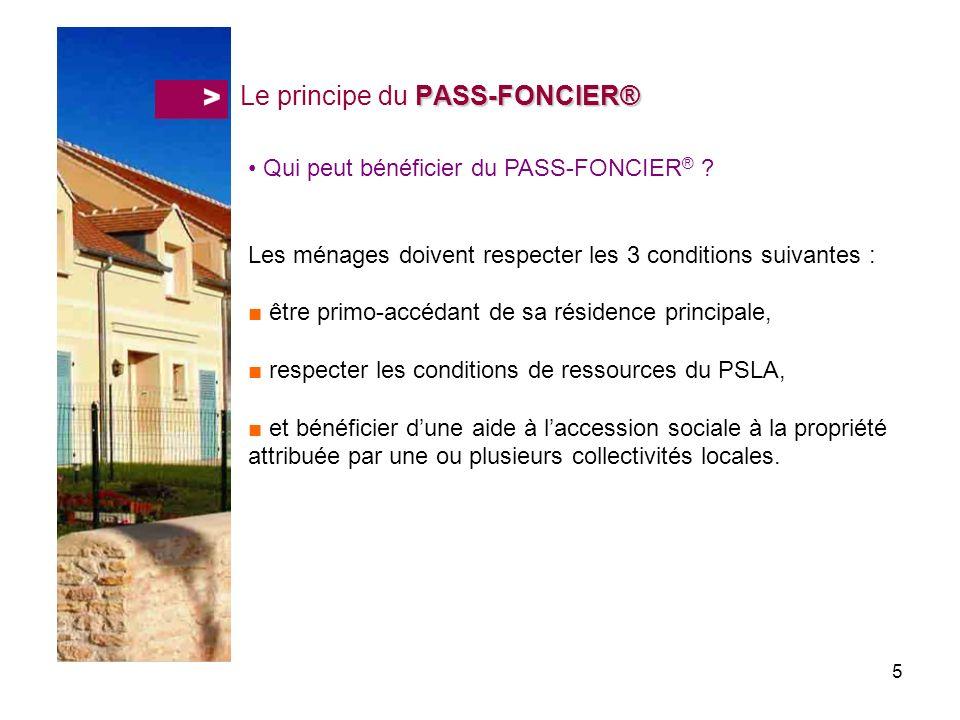 5 PASS-FONCIER® Le principe du PASS-FONCIER® Qui peut bénéficier du PASS-FONCIER ® .