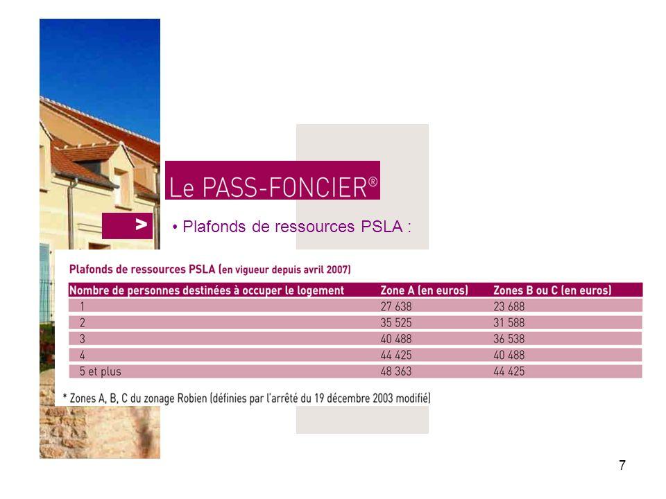 18 PASS-FONCIER® Le PASS-FONCIER® Un nouveau levier pour laccession sociale à la propriété Un ménage avec 2 enfants, dont les ressources annuelles sont de 31 000, achète en zone B.
