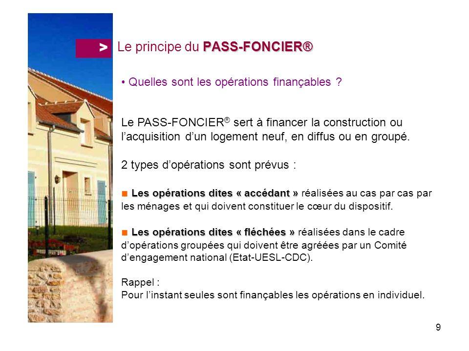 9 PASS-FONCIER® Le principe du PASS-FONCIER® Quelles sont les opérations finançables .
