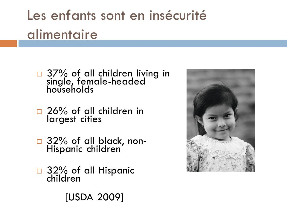 Les enfants sont en insécurité alimentaire 37% of all children living in single, female-headed households 26% of all children in largest cities 32% of all black, non- Hispanic children 32% of all Hispanic children [USDA 2009]