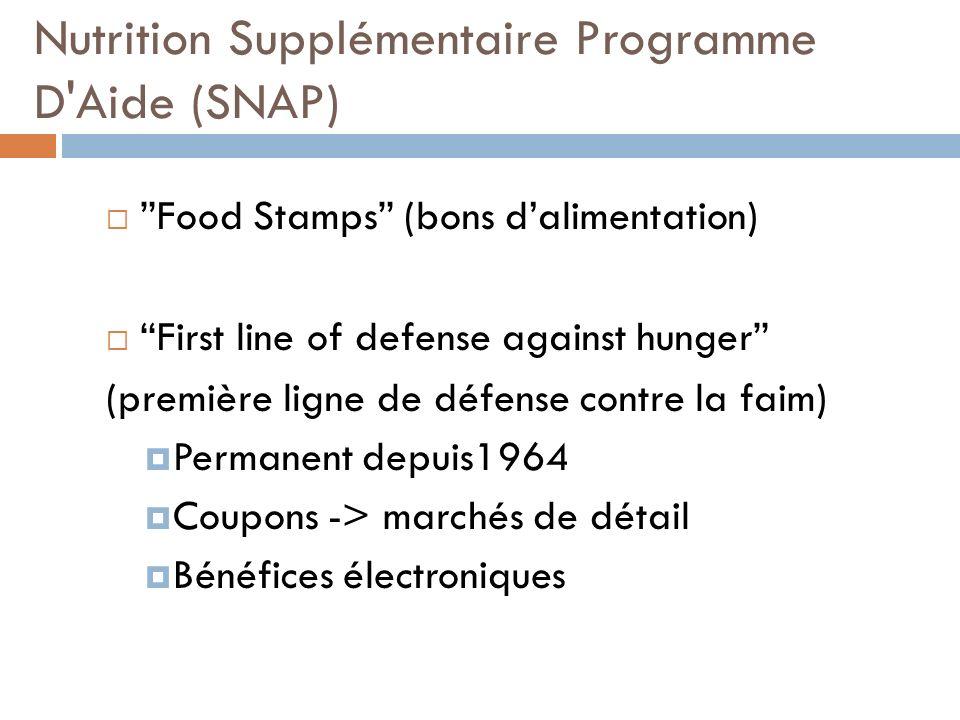 Nutrition Supplémentaire Programme D'Aide (SNAP) Food Stamps (bons dalimentation) First line of defense against hunger (première ligne de défense cont