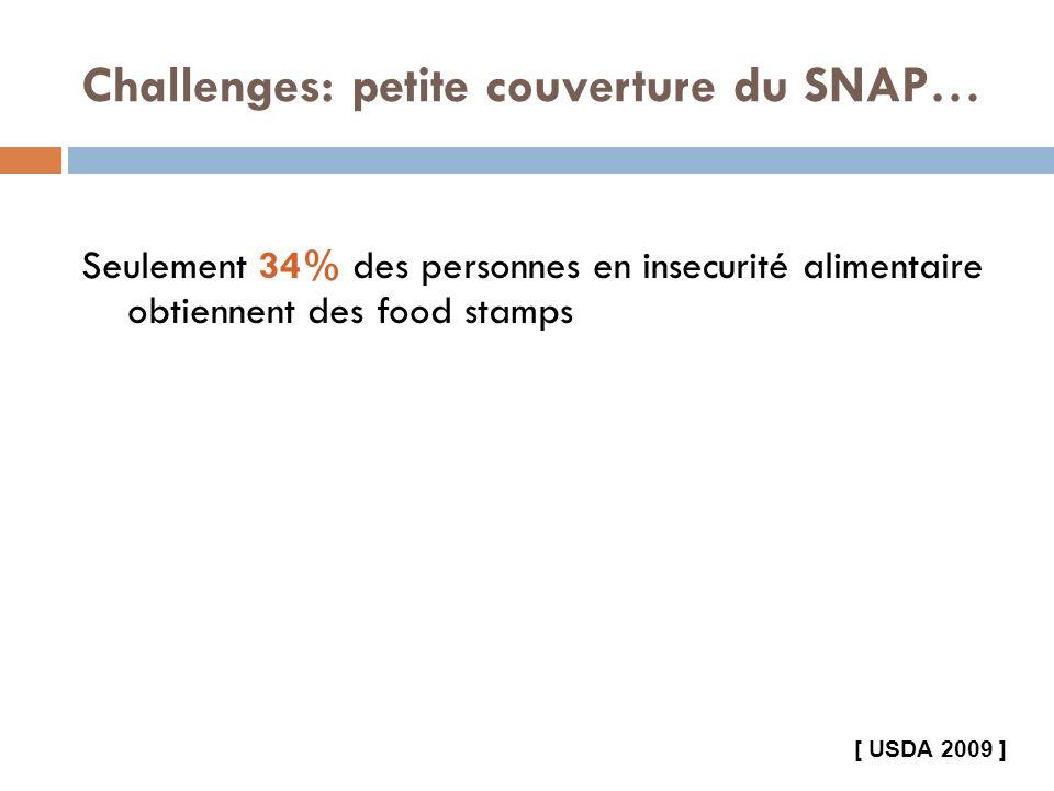 Challenges: petite couverture du SNAP… Seulement 34% des personnes en insecurité alimentaire obtiennent des food stamps [ USDA 2009 ]
