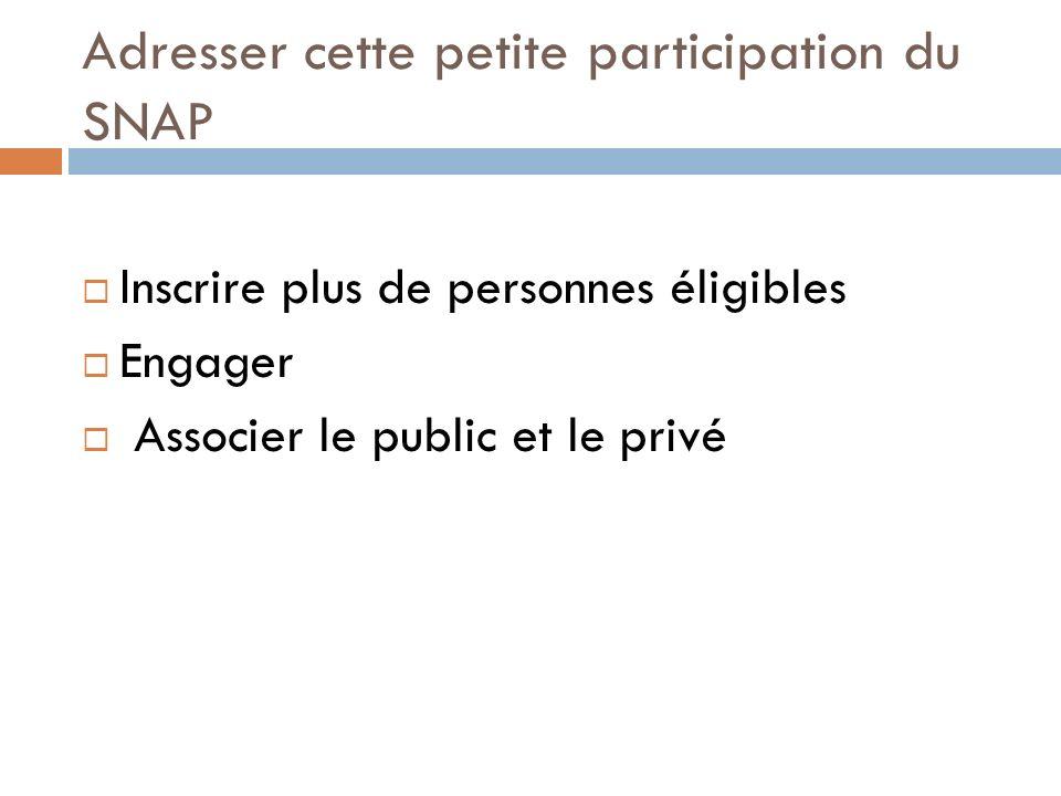 Adresser cette petite participation du SNAP Inscrire plus de personnes éligibles Engager Associer le public et le privé
