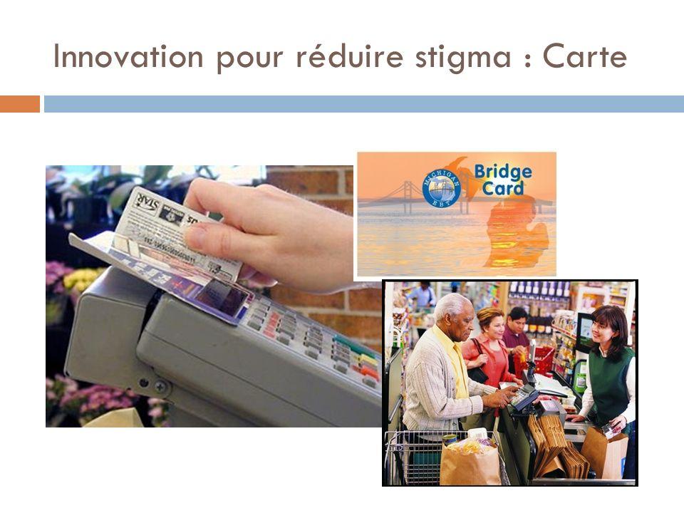 Innovation pour réduire stigma : Carte