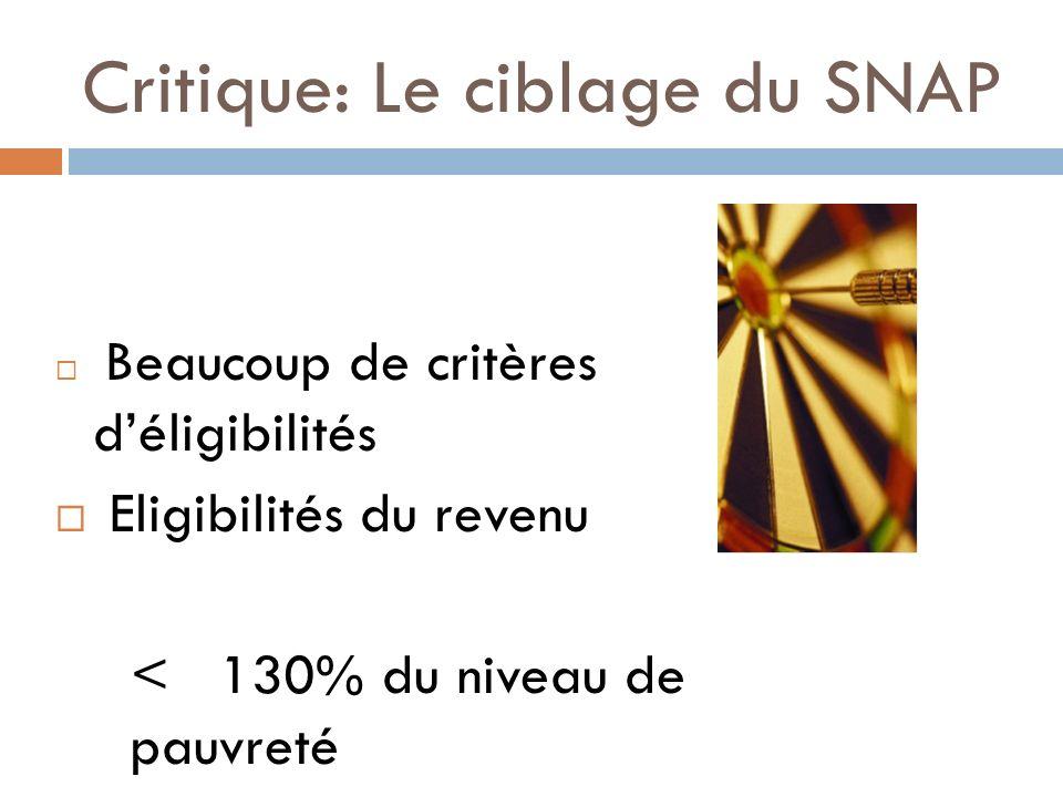 Critique: Le ciblage du SNAP Beaucoup de critères déligibilités Eligibilités du revenu < 130% du niveau de pauvreté