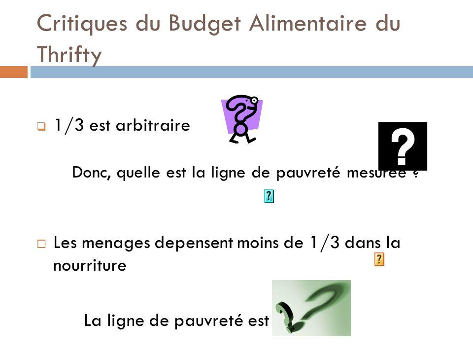 Critiques du Budget Alimentaire du Thrifty 1/3 est arbitraire Donc, quelle est la ligne de pauvreté mesurée ? Les menages depensent moins de 1/3 dans