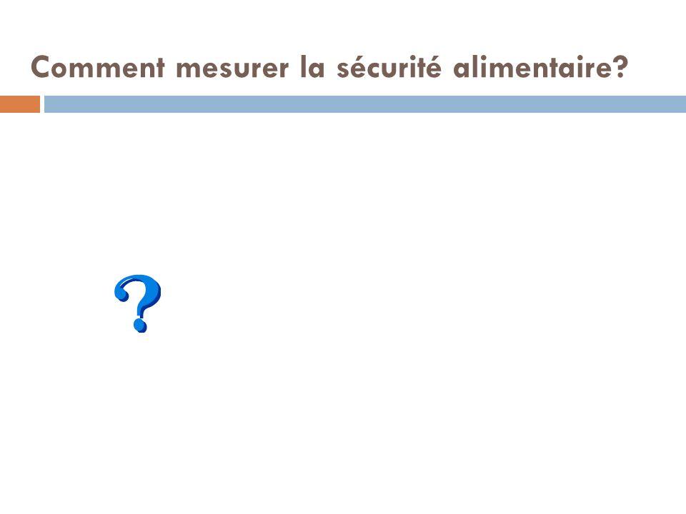 Comment mesurer la sécurité alimentaire?