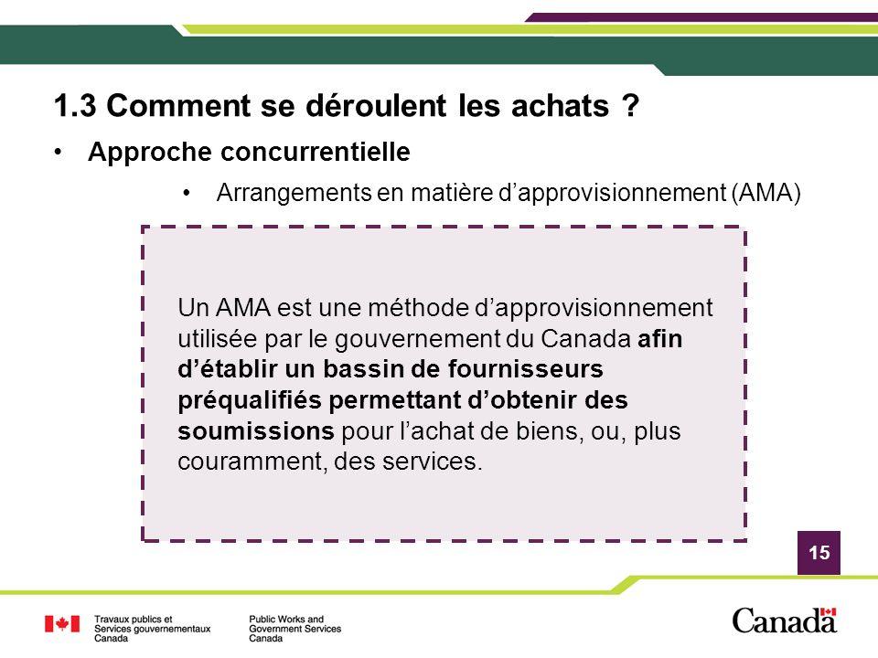 15 1.3 Comment se déroulent les achats ? Approche concurrentielle Arrangements en matière dapprovisionnement (AMA) Un AMA est une méthode dapprovision