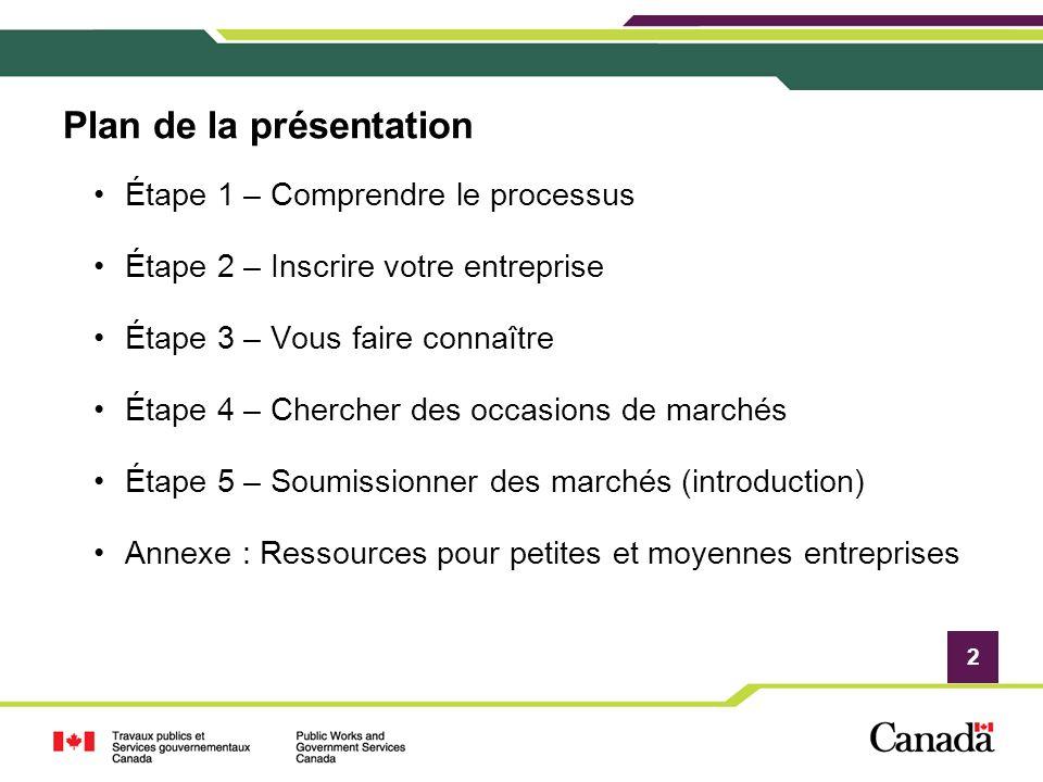 2 Plan de la présentation Étape 1 – Comprendre le processus Étape 2 – Inscrire votre entreprise Étape 3 – Vous faire connaître Étape 4 – Chercher des