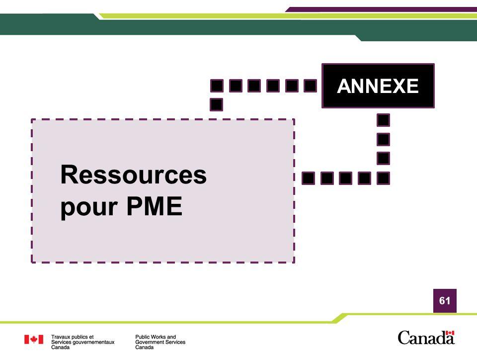 61 Ressources pour PME ANNEXE