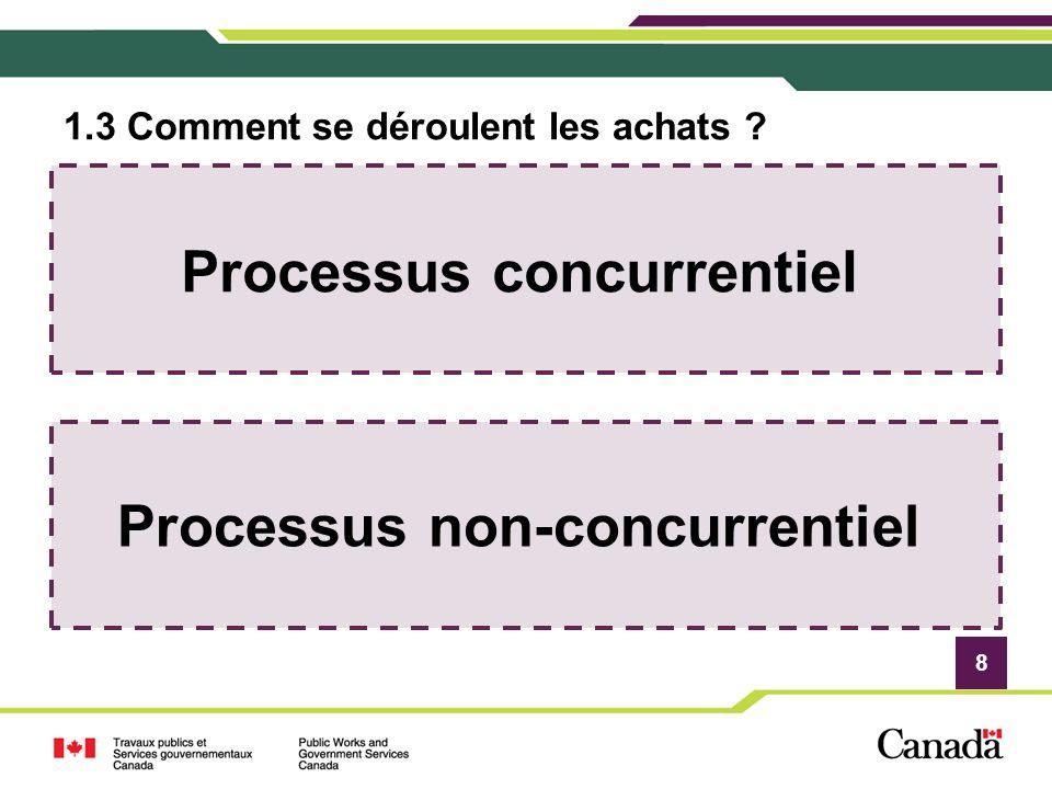 8 1.3 Comment se déroulent les achats ? Processus concurrentiel Processus non-concurrentiel