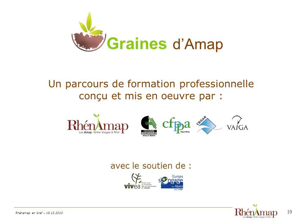 Rhénamap en bref – 15.12.2010 10 Un parcours de formation professionnelle conçu et mis en oeuvre par : avec le soutien de : Graines dAmap