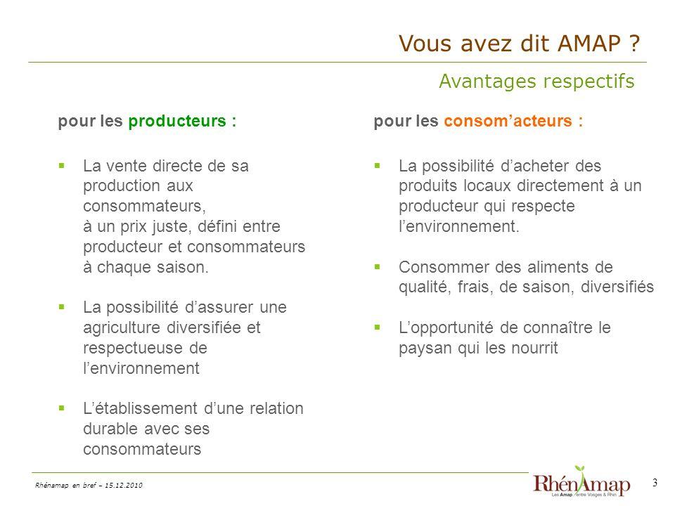 Rhénamap en bref – 15.12.2010 Avantages respectifs 3 pour les producteurs : La vente directe de sa production aux consommateurs, à un prix juste, défini entre producteur et consommateurs à chaque saison.