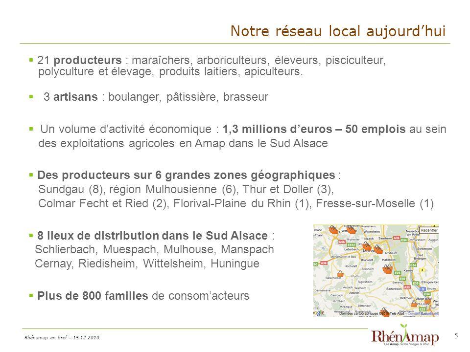 Rhénamap en bref – 15.12.2010 5 Notre réseau local aujourdhui 21 producteurs : maraîchers, arboriculteurs, éleveurs, pisciculteur, polyculture et élevage, produits laitiers, apiculteurs.