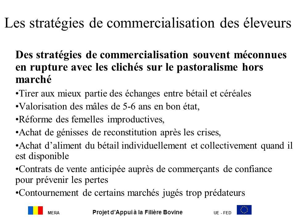 MERA Projet dAppui à la Filière Bovine UE - FED Les stratégies de commercialisation des éleveurs Des stratégies de commercialisation souvent méconnues