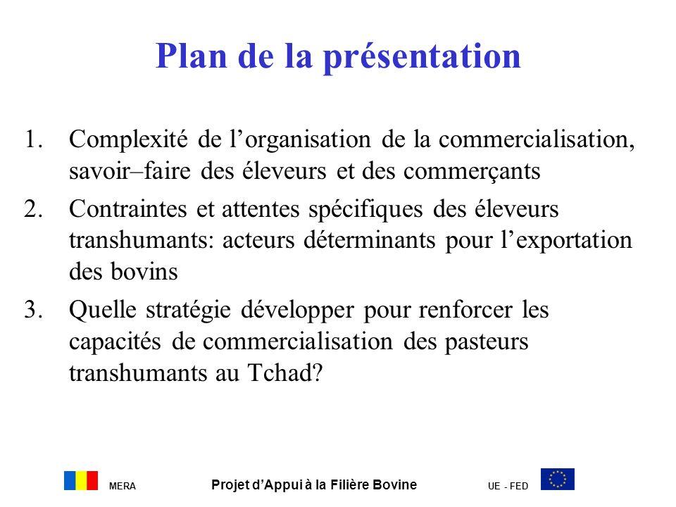 Plan de la présentation 1.Complexité de lorganisation de la commercialisation, savoir–faire des éleveurs et des commerçants 2.Contraintes et attentes
