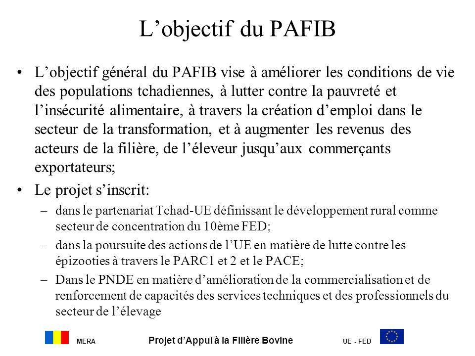 Lobjectif du PAFIB Lobjectif général du PAFIB vise à améliorer les conditions de vie des populations tchadiennes, à lutter contre la pauvreté et linsé