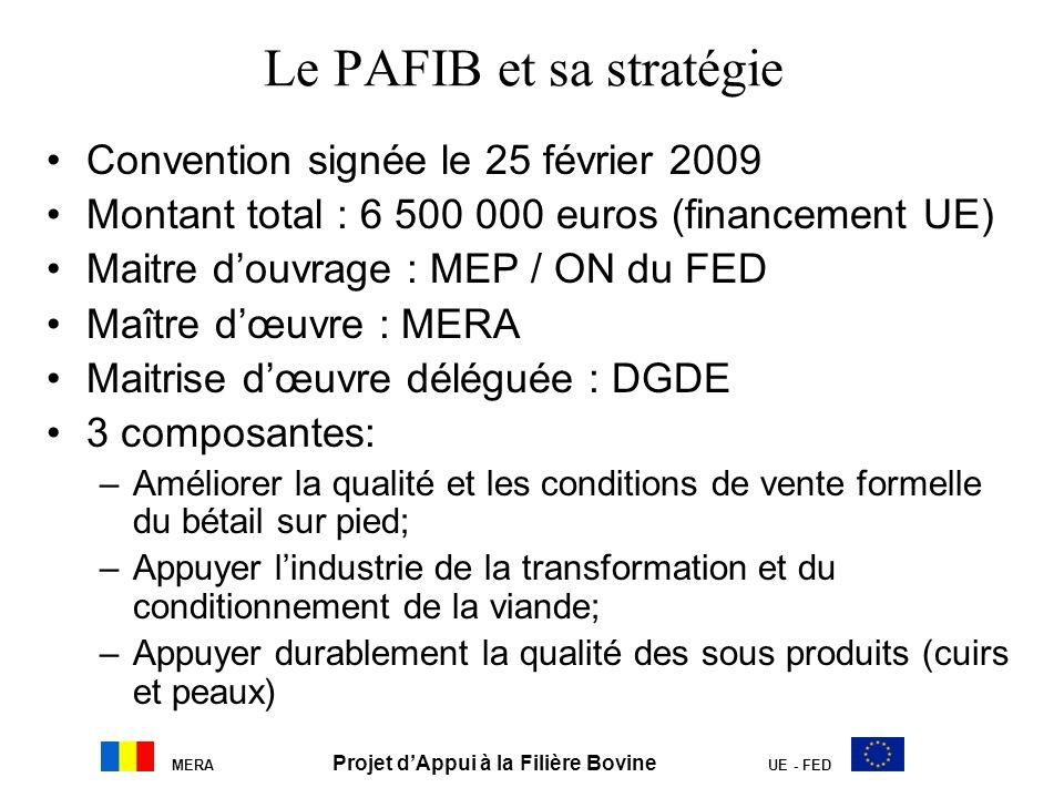 MERA Projet dAppui à la Filière Bovine UE - FED Le PAFIB et sa stratégie Convention signée le 25 février 2009 Montant total : 6 500 000 euros (finance