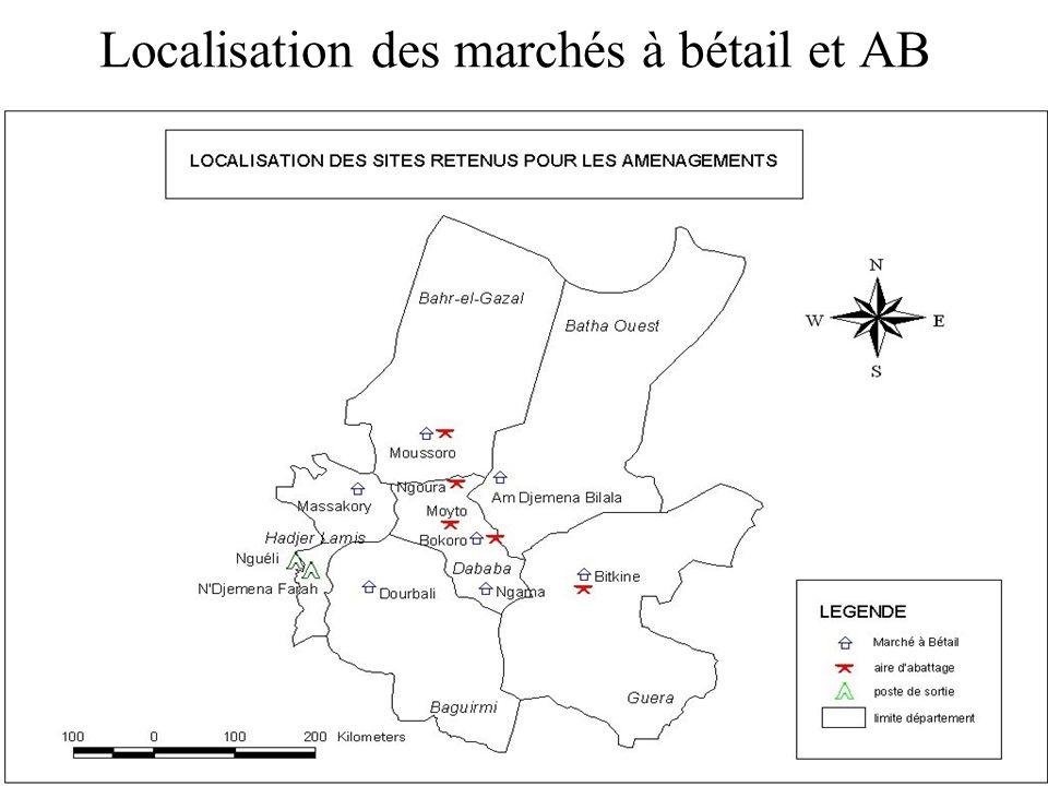 MERA Projet dAppui à la Filière Bovine UE - FED Localisation des marchés à bétail et AB
