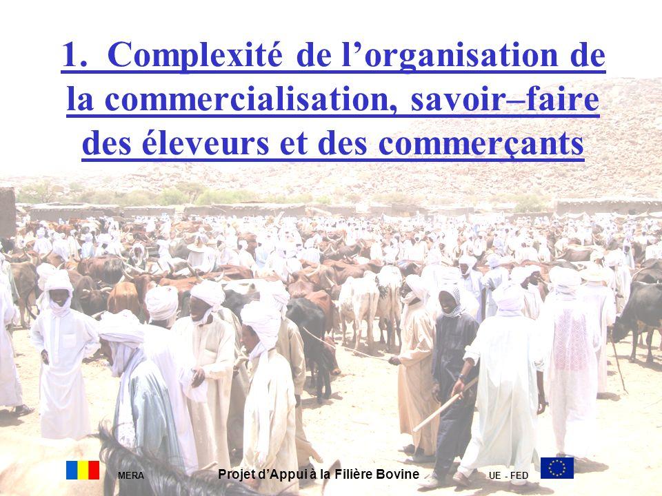 1. Complexité de lorganisation de la commercialisation, savoir–faire des éleveurs et des commerçants MERA Projet dAppui à la Filière Bovine UE - FED