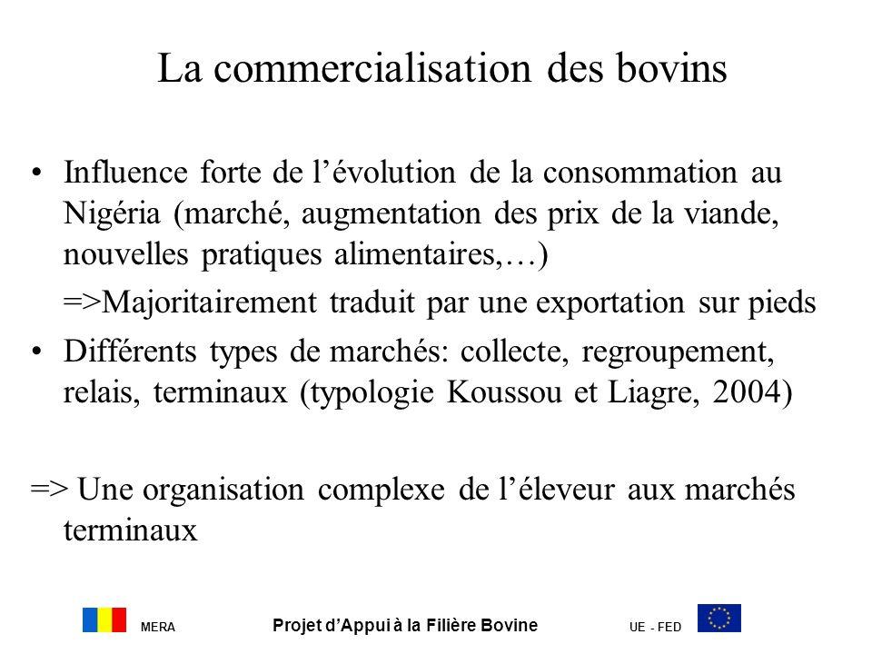 MERA Projet dAppui à la Filière Bovine UE - FED Une grande diversité dacteurs dans la commercialisation Des acteurs essentiels qui prennent les risques: –les éleveurs (6 ans pour élever un animal pour lexportation vendu à 350.000 Fcfa), –les commerçants (3-4 mois pour acheter, transférer, finir et vendre 3.000 km plus loin au Nigéria autour de 500.000 Fcfa), Des acteurs qui apportent une valeur ajoutée et un service: garants, convoyeurs, transitaires, Des acteurs tirant profit de la filière de manière licite et illicite et constituant une charge importante