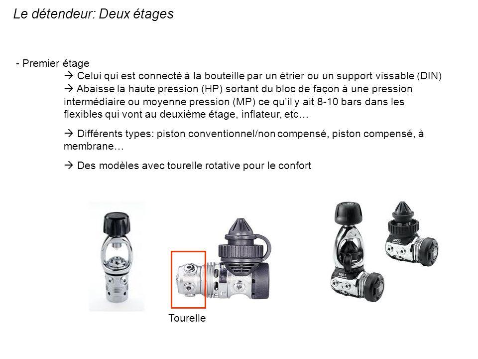 Le détendeur: Deux étages - Premier étage Celui qui est connecté à la bouteille par un étrier ou un support vissable (DIN) Abaisse la haute pression (