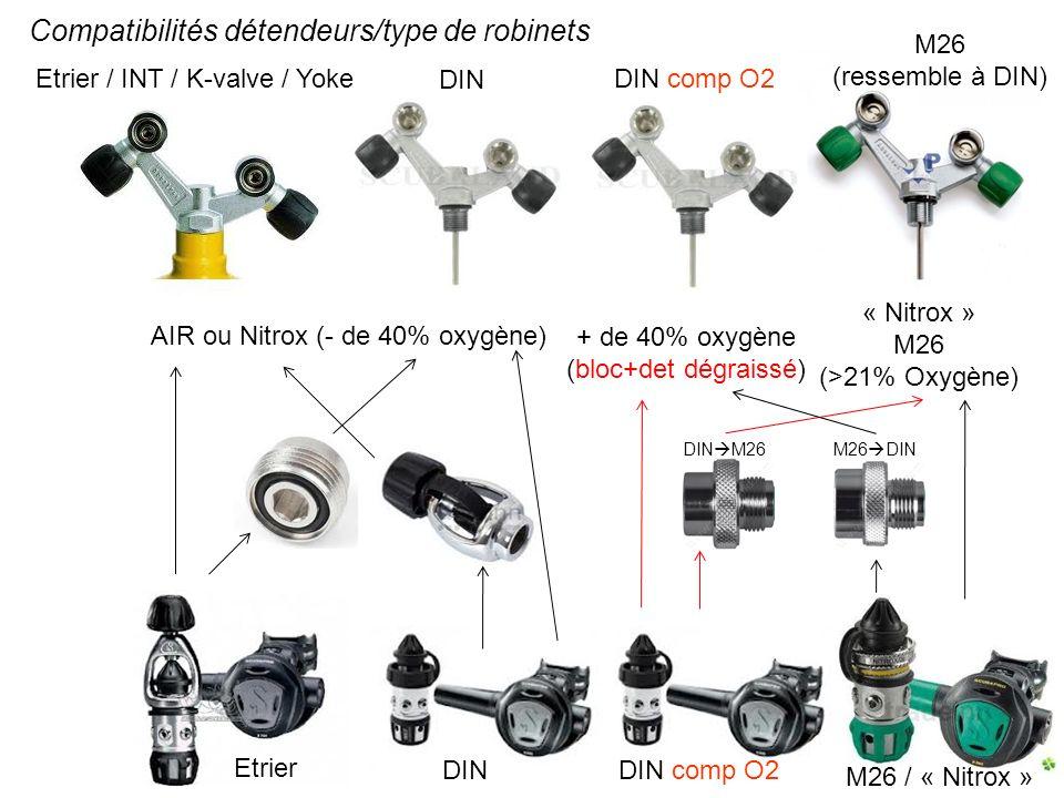 Compatibilités détendeurs/type de robinets AIR ou Nitrox (- de 40% oxygène) « Nitrox » M26 (>21% Oxygène) Etrier / INT / K-valve / Yoke DIN DIN comp O