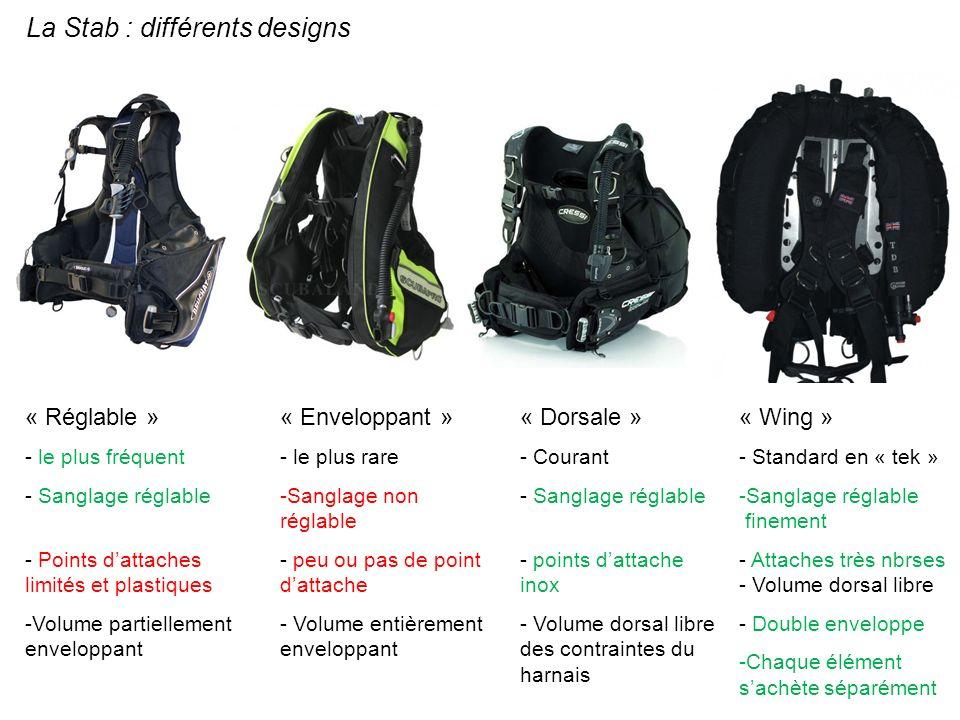 La Stab : différents designs « Réglable » - le plus fréquent - Sanglage réglable - Points dattaches limités et plastiques -Volume partiellement envelo