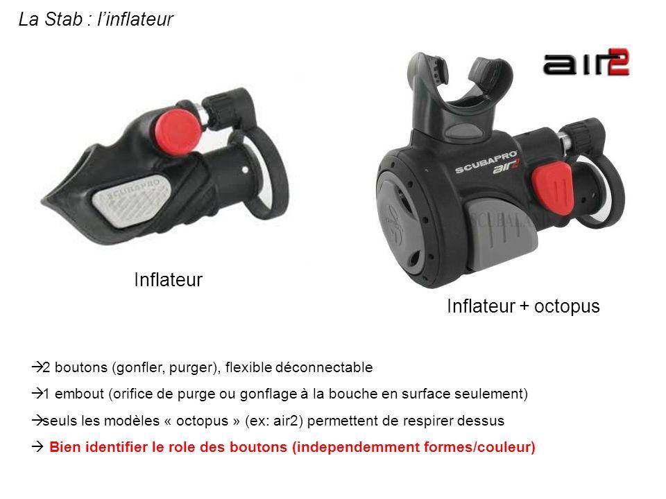 La Stab : linflateur 2 boutons (gonfler, purger), flexible déconnectable 1 embout (orifice de purge ou gonflage à la bouche en surface seulement) seul