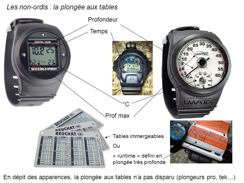 Les non-ordis : la plongée aux tables Profondeur Temps °C Prof max Tables immergeables Ou « runtime » défini en plongée très profonde En dépit des app