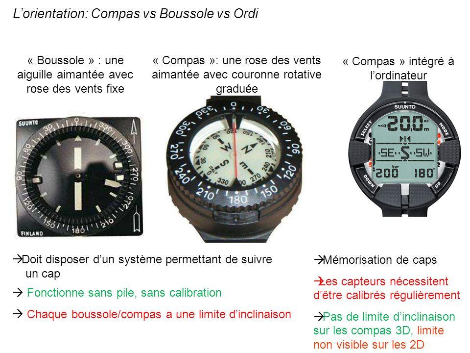 Lorientation: Compas vs Boussole vs Ordi « Boussole » : une aiguille aimantée avec rose des vents fixe « Compas »: une rose des vents aimantée avec co