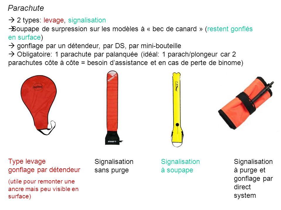 Parachute 2 types: levage, signalisation Soupape de surpression sur les modèles à « bec de canard » (restent gonflés en surface) gonflage par un déten