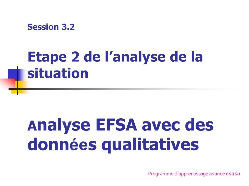 Programme dapprentissage avanc é esasu Session 3.2 Etape 2 de lanalyse de la situation A nalyse EFSA avec des donn ée s qualitatives