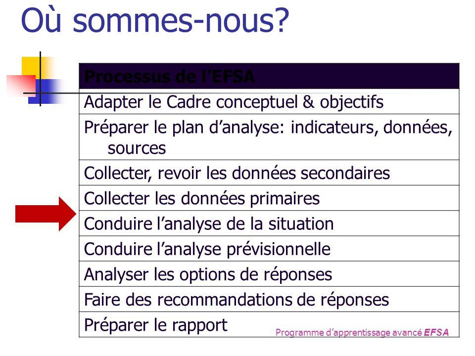 Programme dapprentissage avanc é EFSA Analyser les tableaux (i.e.