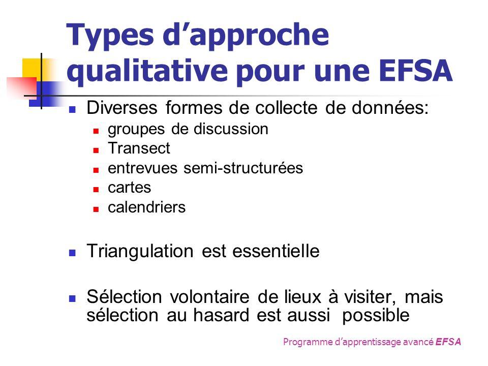 Programme dapprentissage avanc é EFSA Types dapproche qualitative pour une EFSA Diverses formes de collecte de données: groupes de discussion Transect entrevues semi-structurées cartes calendriers Triangulation est essentielle Sélection volontaire de lieux à visiter, mais sélection au hasard est aussi possible