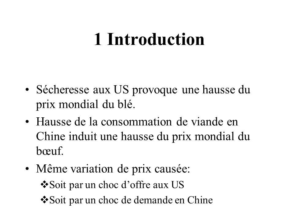 Objectifs du chapitre: 1.Comprendre ce quest loffre 2.Comprendre ce quest la demande 3.Comprendre le mécanisme par lequel loffre et la demande déterminent le prix et la quantité échangée.