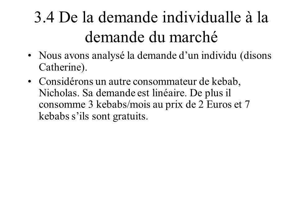 3.4 De la demande individualle à la demande du marché Nous avons analysé la demande dun individu (disons Catherine). Considérons un autre consommateur