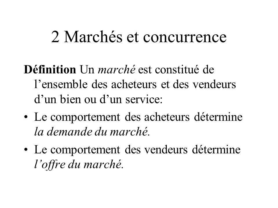 2 Marchés et concurrence Définition Un marché est constitué de lensemble des acheteurs et des vendeurs dun bien ou dun service: Le comportement des ac