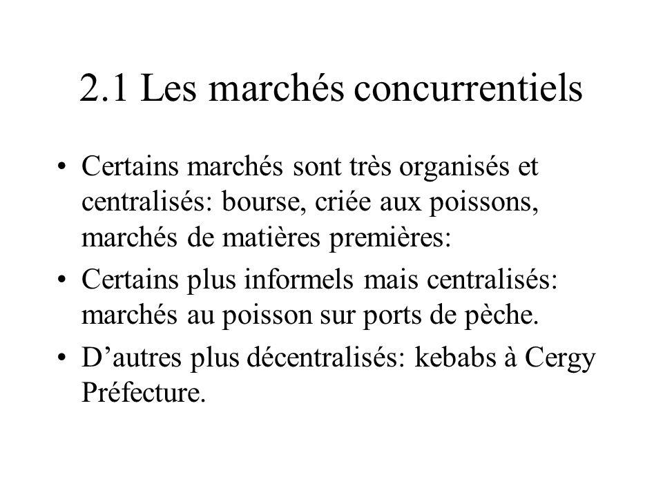 2.1 Les marchés concurrentiels Certains marchés sont très organisés et centralisés: bourse, criée aux poissons, marchés de matières premières: Certain