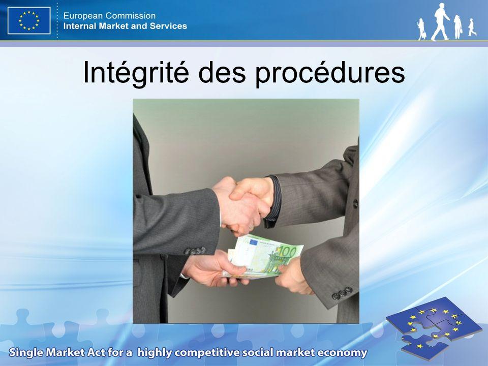 Intégrité des procédures