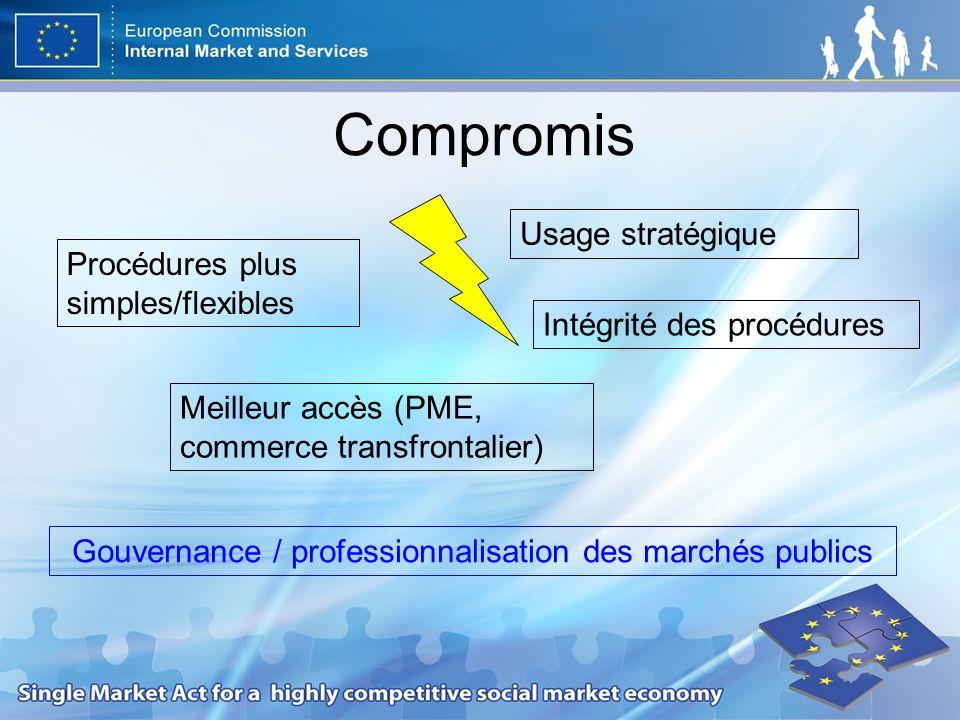 Compromis Procédures plus simples/flexibles Meilleur accès (PME, commerce transfrontalier) Intégrité des procédures Usage stratégique Gouvernance / professionnalisation des marchés publics