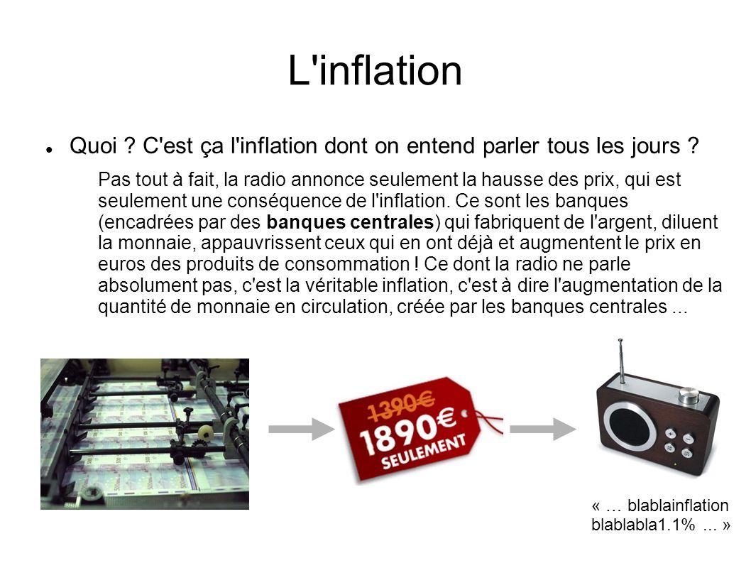 L'inflation Quoi ? C'est ça l'inflation dont on entend parler tous les jours ? Pas tout à fait, la radio annonce seulement la hausse des prix, qui est