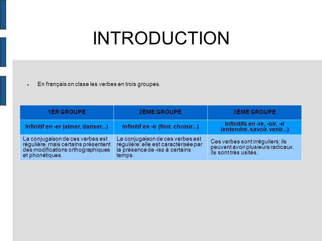 INTRODUCTION En français on clase les verbes en trois groupes. 1ÈR GROUPE2ÈME GROUPE3ÈME GROUPE Infinitif en -er (aimer, danser...)Infinitif en -ir (f