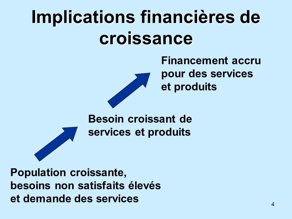 5 GAP financier: exemple du Togo