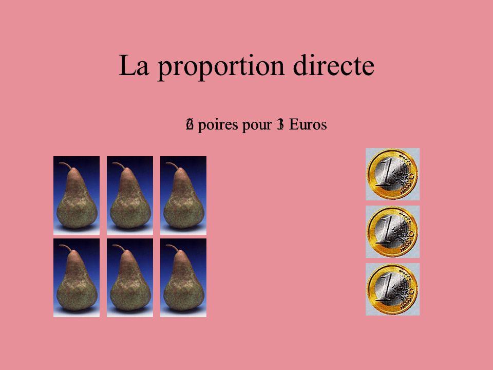 La proportion directe 2 poires pour 1 Euro6 poires pour 3 Euros