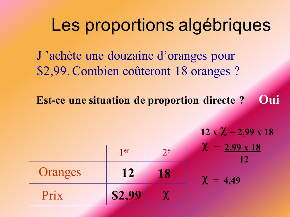 2 poires pour 1 Euro 6 poires pour 3 Euros x 3 A u g m e n t a t i o n A u g m e n t a t i o n 2626 = 1313
