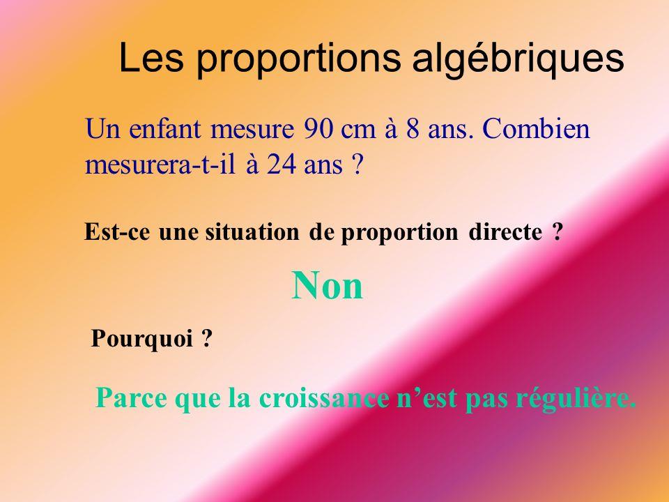 Les proportions algébriques J achète une douzaine doranges pour $2,99.