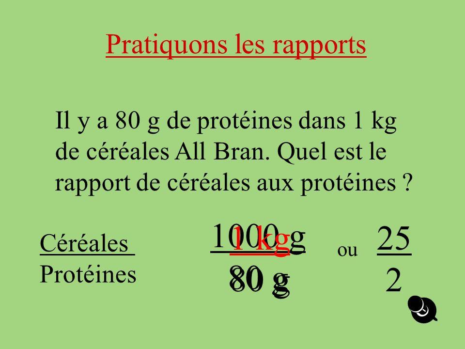 Pratiquons les rapports Il y a 80 g de protéines dans 1 kg de céréales All Bran.