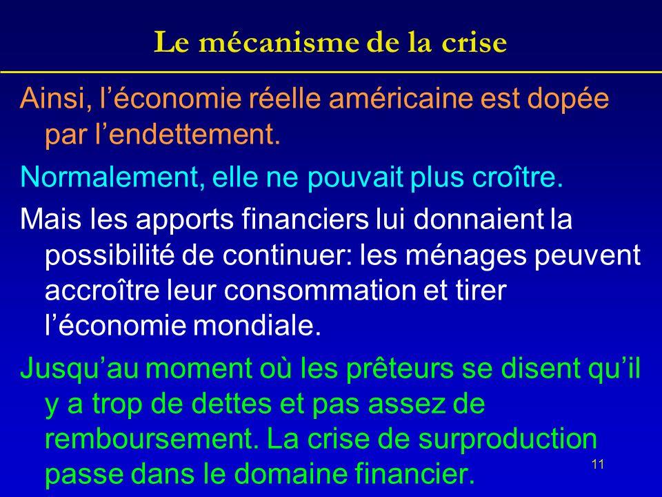 11 Le mécanisme de la crise Ainsi, léconomie réelle américaine est dopée par lendettement.